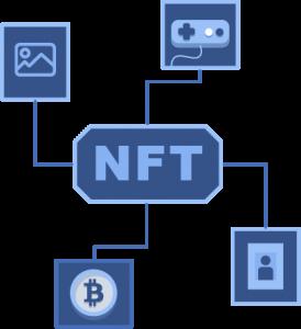 NFT Freepix